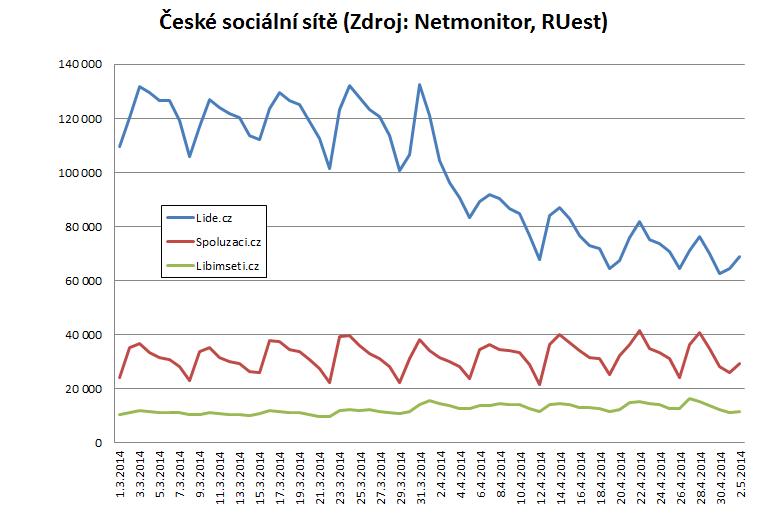 ceske-socnety-2014-05